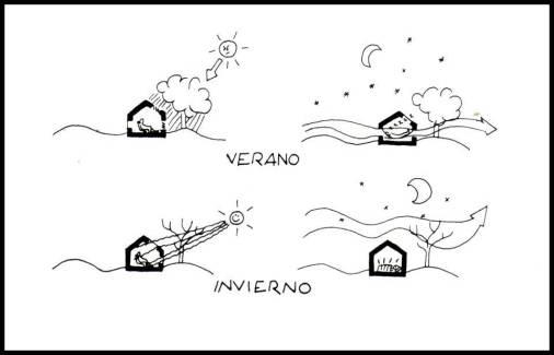 clima-lugar-y-arquitectura11